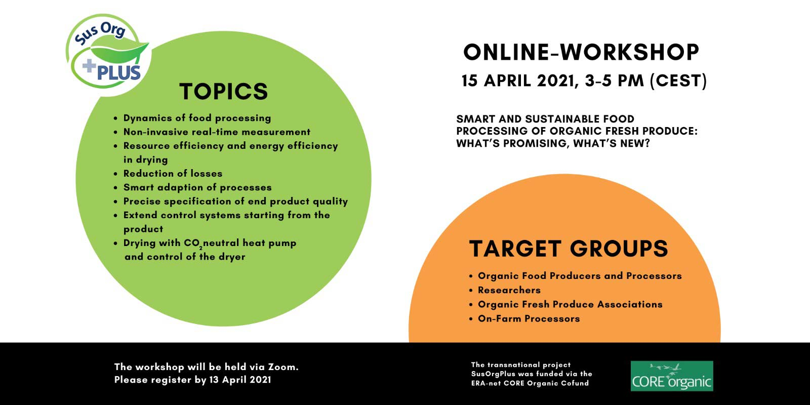 SusOrgPlus Online Workshop 15 Aprilie 2021